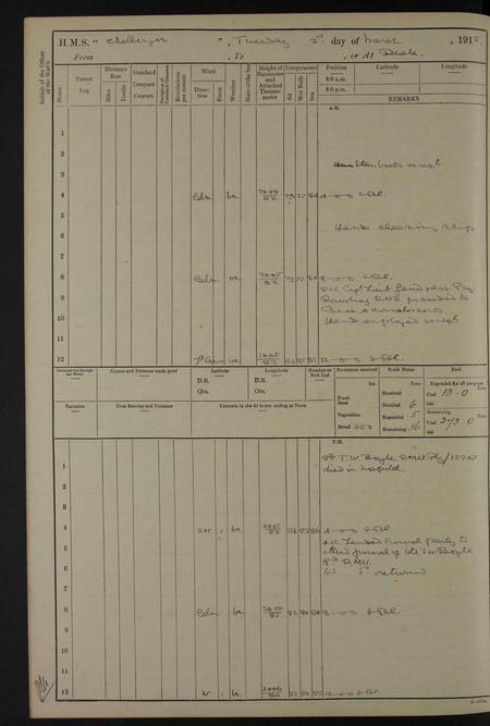H.M.S. Challenger log 02/03/1915