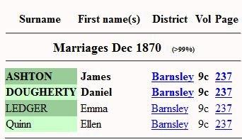 1870 FreeBMD Marriage Dougherty Quinn