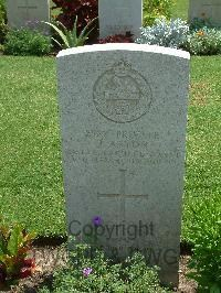 James Anyon His gravestone