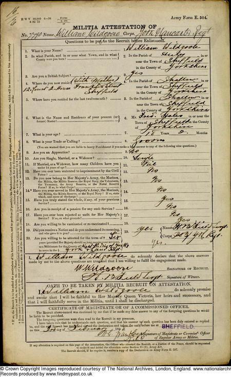 Page 1 Attestation 1898