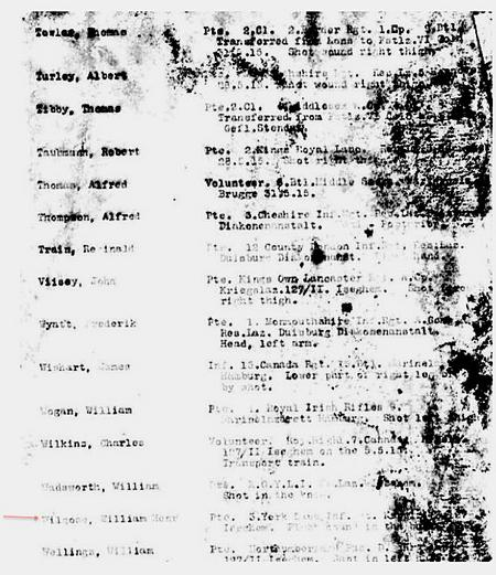 1915 Casualty List