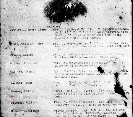 1915 Hanover Record