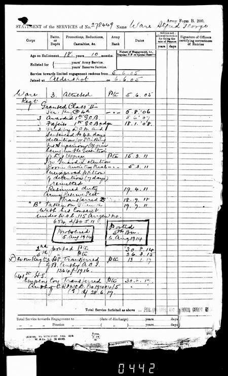 Pension Records 12