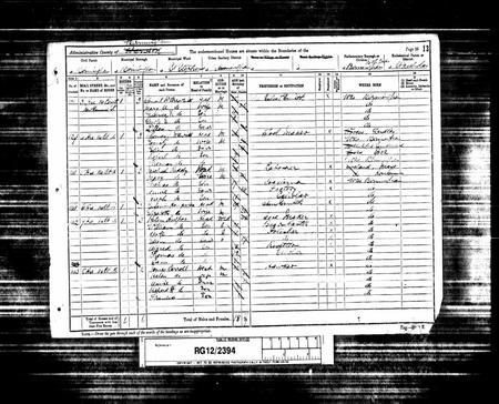 1891 England Census