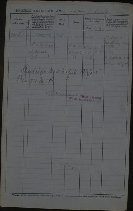 Service Record 1900-1905