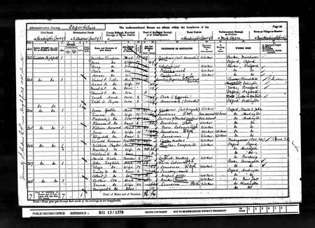 Clement Perronet Sells 1901 Census