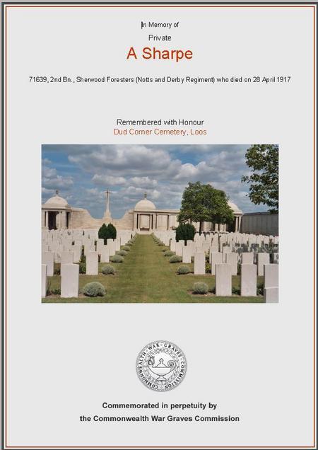 CWGC Commemoration Certificate