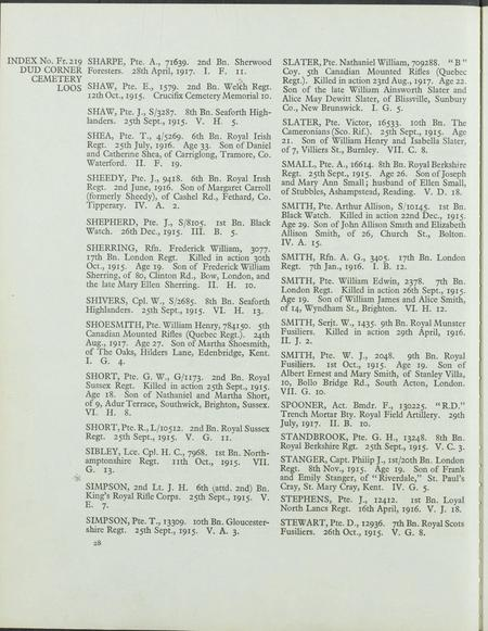 CWGC Grave Registration