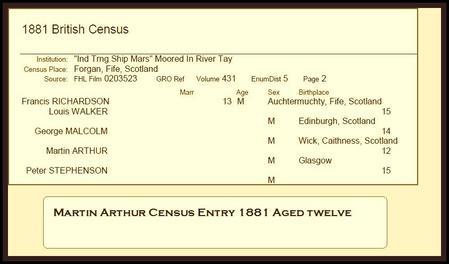 Copy of transcript from 1881 British Census