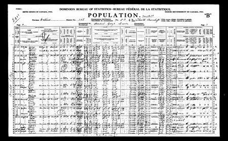 Canadian Census 1921