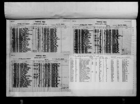 Passenger List 1919