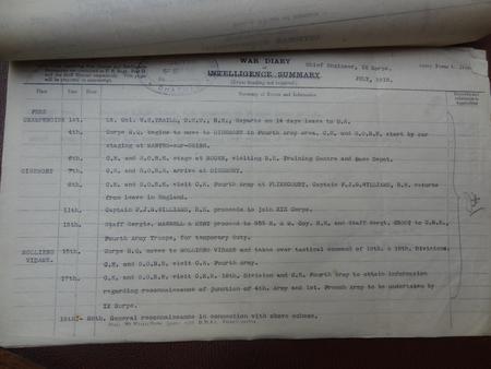 War Diary, CE IX Corps, BEF France