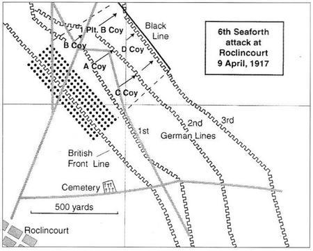 Battle of Arras 9th April 1917 - 6th Seaforths