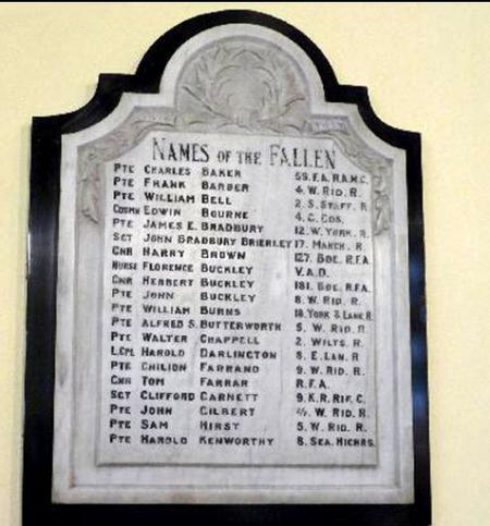 Memorial Stone at St Mary's Church, Greenfields