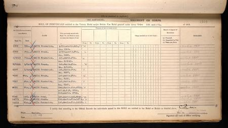 British Army Medal and Award Rolls for WW1