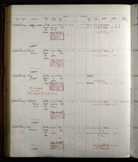WW1 Register of Soldiers' Effects