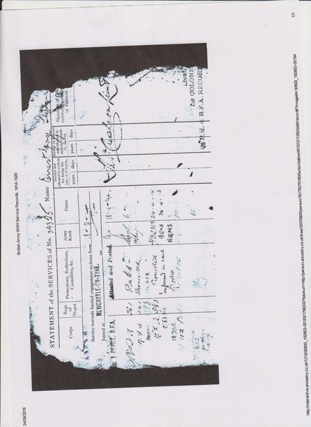 British Army WW1 Service Records 1914 - 1920