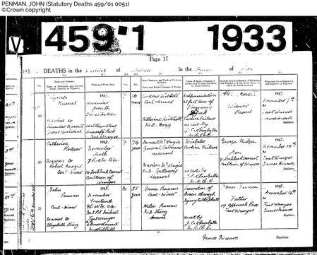 1933 Penman, John [Statutory Deaths 459/01 0051