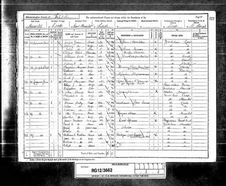 1891 Census with parents