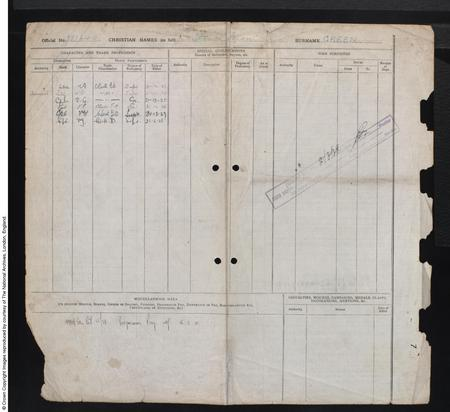 British Royal Airforce Service Records cont.......
