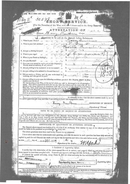 Attestation Document