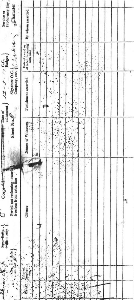 Charge Sheet