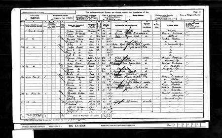 1901 Census Return