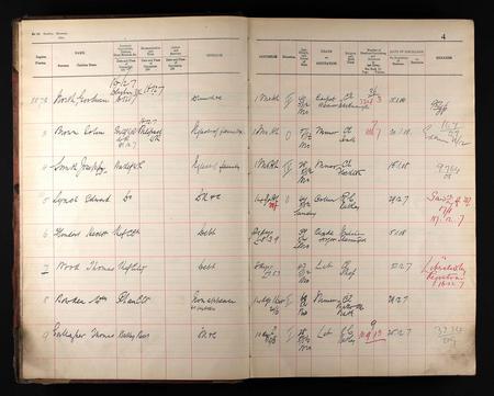 HMP Wakefield - prisoners over Dec 1907 - Jan 1908
