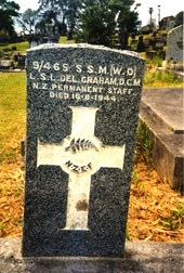 Profile picture for Launcelot Sherlock Lewis Longueville Graham