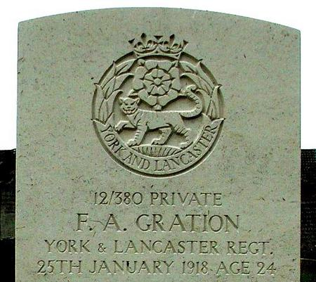 Profile picture for Frank Alfred Gration