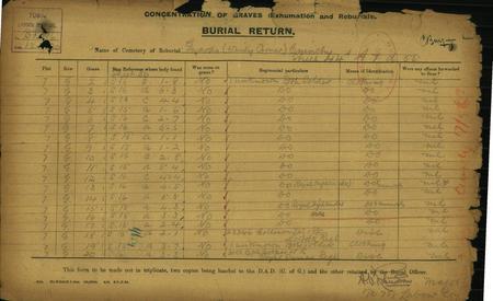 Reburial record