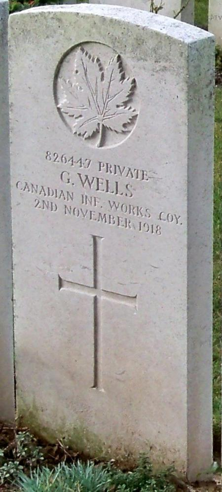 Profile picture for George Wells