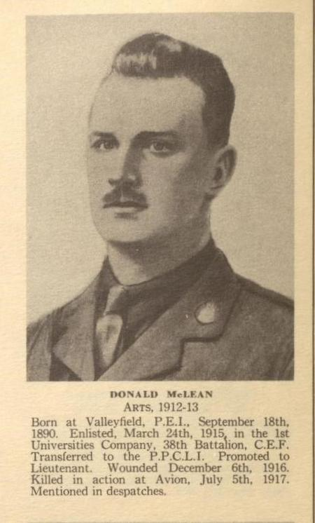 Profile picture for Donald Maclean
