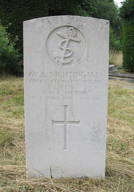 Profile picture for William Albert Nightingale