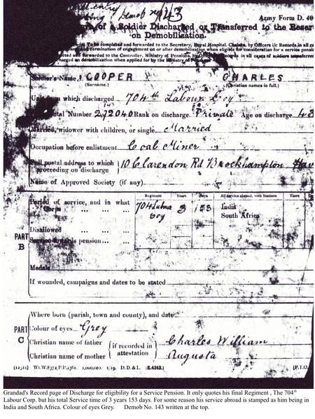 Copy Charles Cooper discharge and transfer Record.