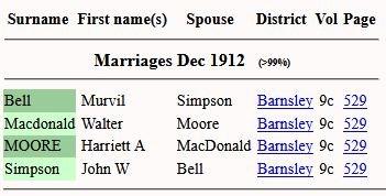 1912 FreeBMD marriage snip Moore MacDonald