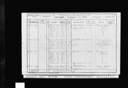 1901 census