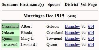 1919 FreeBMD marriage Gibson Crossland