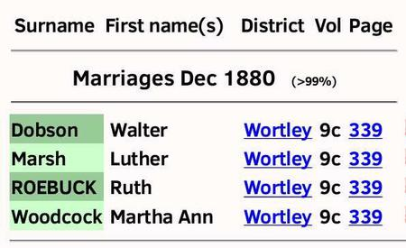 1880 FreeBMD marriage index entry Marsh Woodcock