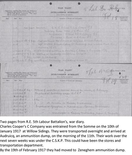 War Diary of C Company at Audruicq 1917.