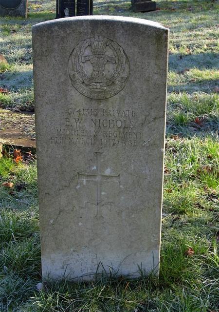 Profile picture for Ernest William Nichols