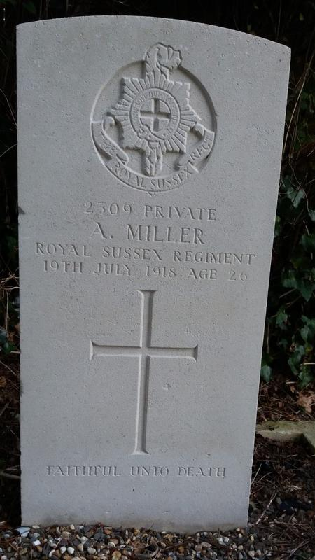 Profile picture for Alfred Miller