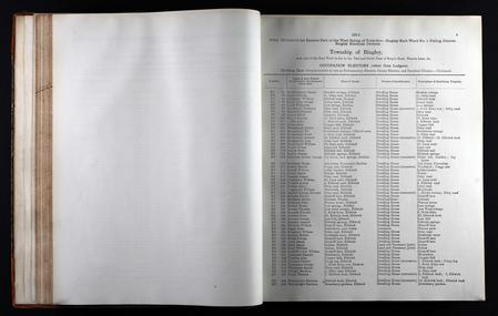 Electoral Roll 1911