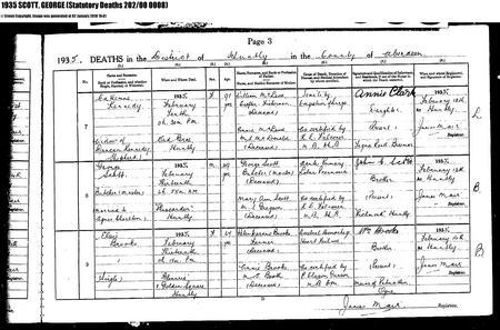 Death Register 1935