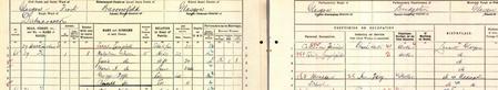 1911 Scottish Census