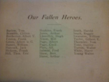 20th February 1920 List of fallen