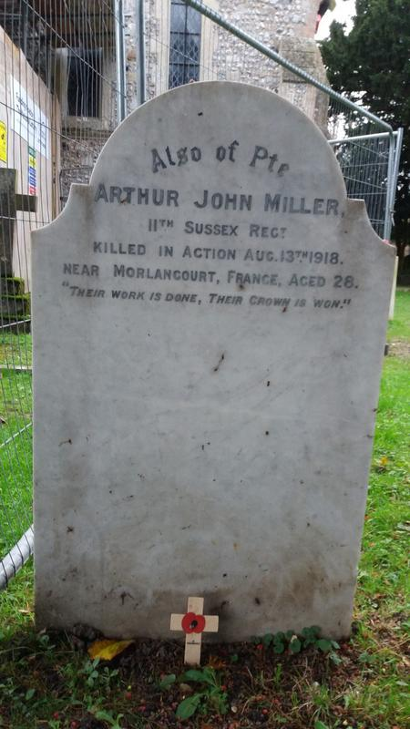 Profile picture for Arthur John Miller