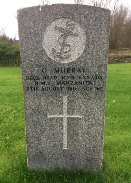 Profile picture for George Murray