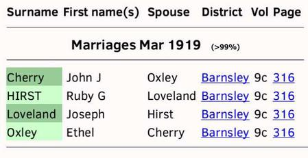 1919 FreeBMD marriage Cherry Oxley