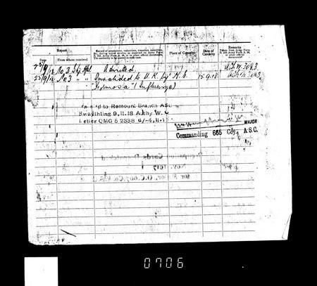 WW1 Service Record Page 12